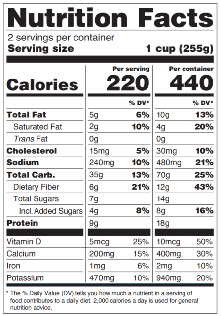 Graphic: Nutrition facts label per container | eatwheat.org